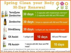 doterra cleanse protocol - Google Search