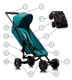 Buy the Omnio Stroller from Hippychick - Everything Baby and Toddler