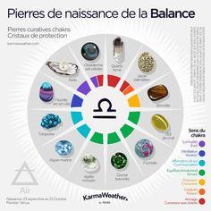 Pierres de naissance de la Balance | #PierreChakra #PierreProtectrice #PierreZodiaque #PierreNaissance #PierreSigneAstrologique