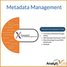 Adaptive Inc., the Metadata Management platform company ...