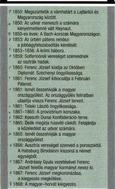 Mlp, Hungary, Journal, History, School, Historia, Schools, Journals