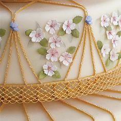 string work