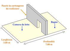 Dimensioni della stanza e #ambienti da ricavare: #bagno e #stanza da #letto