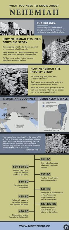 Everything You Need To Know About Nehemiah Articles NewSpring Church Bible Study Tools, Scripture Study, Bible Teachings, Bible Scriptures, Bible Book, Bible Journal, Bible Notes, Beautiful Words, Bible Knowledge