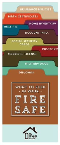 What to Keep in Your Fire Safe - a complete list of everything you should include