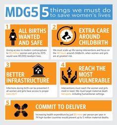 5 Things We Must Do to Save Women's Lives