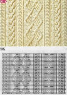 Arana for warm things Cable Knitting Patterns, Le Point, Knit Crochet, Projects To Try, Warm, Crafts, Cardigans, Education, Places