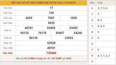 Mở bát kết quả xổ số miền Trung ngày 19-10-2015 - xosohochiminh88hn http://tintuc.vn/tin-tuc-24h http://tintuc.vn/chuyen-sao http://xoso.wap.vn/kqxs-ket-qua-xo-so.html