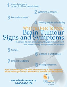 Know the signs and symptoms of a brain tumour! www.braintumour.ca/signs