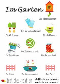 Fin de semana jardineando Im Garten / Wortschatz / Vocabulario
