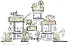 Sustainable architecture, green building and green architecture projects. Plan Concept Architecture, Magazine Architecture, Architecture Graphics, Green Architecture, Architecture Drawings, Sustainable Architecture, Architecture Design, Architecture Student, Residential Architecture