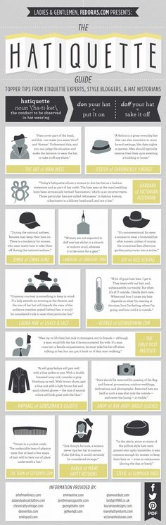 A hat etiquette guide. Let's bring back the fashionable hat, ladies! (However, I take umbrage with one rule: ALWAYS remove your hat during the national anthem, no matter what type it is. Your gender does not excuse you from showing proper respect for our flag and customs.)