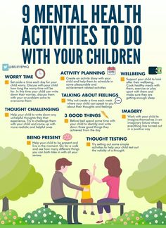 Mental Health Activities to do w/ Your Children via Mental Health And Wellbeing, Kids Mental Health, Mental And Emotional Health, Mental Health Matters, Social Emotional Learning, Mental Health Awareness, Children Health, Mental Health Activities, Activities To Do