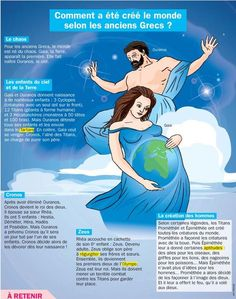 Fact Sheet: How was the world created according to the ancient Greeks? French Class, French Lessons, Learn French, Learn English, Greek Goddess Art, Greek Mythology, French Phrases, French History, French Language Learning