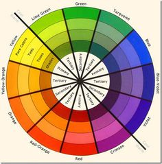 Its Always Good To Have A Color Wheel I Get Stuck With