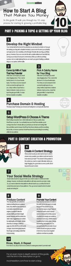 Starting a blog is easy. Making money blogging is a bit more difficult. However, after making six-figures per year as a blogger, I've come up with a 10-step process that can help anyone build a profitable blog. So, if you want to know how to start a blog and build it into a money-making machine, this is the guide for you!
