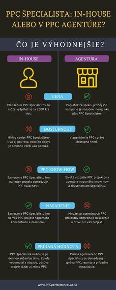 PPC Špecialista: In-house alebo v PPC agentúre? Čo je výhodnejšie? #PPC