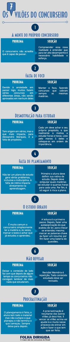 Os maiores vilões dos estudos para concurso: saiba quais são e como derrotá-los. #folhadirigida #concursopúblico #preparação Study Habits, Study Tips, Medical Students, Studyblr, English Class, Public Service, Study Motivation, Another World, Student Life