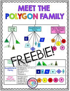 Mrs. Renz' Class: A Polygon Family Tree & Definition Card {FREEBIE}