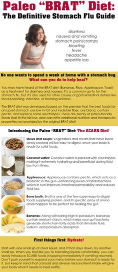 """""""BRAT"""" Diet: The Definitive Stomach Flu Guide Paleo Brat Diet, not digging the acronym but happy for a healthy solution to stomach bugs.Paleo Brat Diet, not digging the acronym but happy for a healthy solution to stomach bugs. Bland Diet, Bland Food, Health Remedies, Home Remedies, Stomach Flu Remedies, Natural Remedies, Upset Stomach Remedy, Paleo Mom, Paleo Diet"""