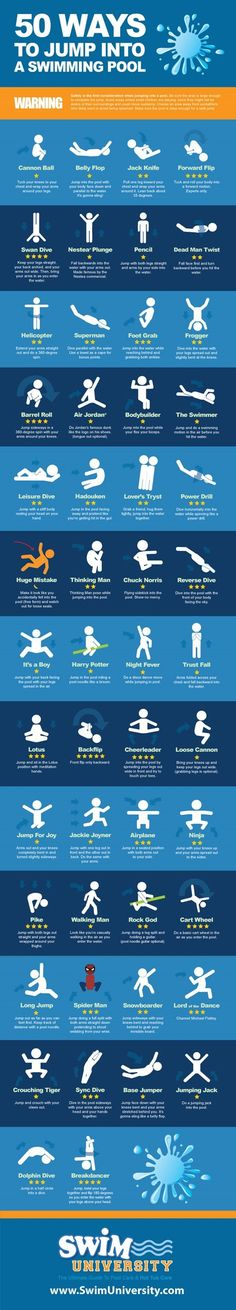50 Ways to Jump Into a Swimming Pool Infographic -- made me laugh (and kind of wanna try a few. I mean, come on, once someone tells you to split leap into a pool. I Love Swimming, Swimming Diving, Swimming Pools, Swimming Pool Quotes, Swimming Games, Swimming Drills, Swimming Sport, Swimming Workouts, Scuba Diving