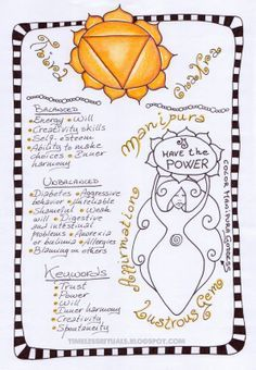 Divine Spark:  Third #Chakra.