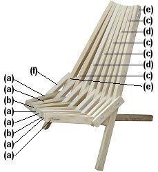 Identificación de partes de la silla plegable