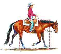 Self-Carriage: lighten your heavy horse