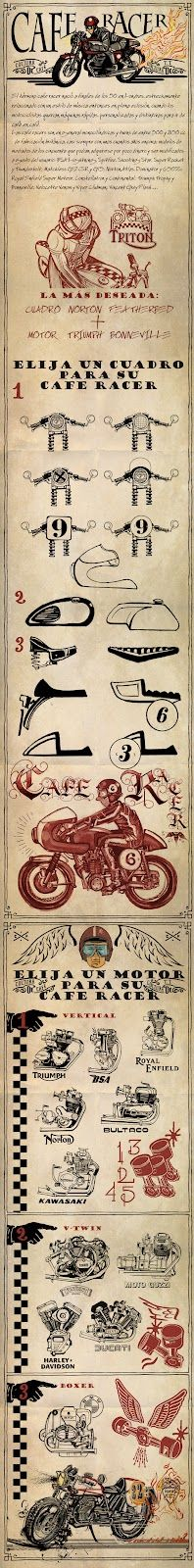 Cafe Racers & Vintage Motorcycles...