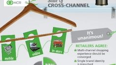 Infographic: Retail Cross-Channel Champions