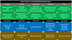 The 8 Week Functional Bodybuilding Hybrid Program (Part - Tier Three Tactical Crossfit Workout Program, Wods Crossfit, Bar Workout, Workout Programs, Strength And Conditioning Programs, Strength Program, Conditioning Workouts, Plyometric Workout, Plyometrics