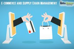 Supply Chain Management (SCM) is the oversight of materials, information, and finances as they move in a process from supplier to manufacturer to wholesaler to retailer to consumer. Supply chain management involves coordinated and integrated approach that flows both within and among the companies.
