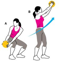 Medicine ball exercise for a flat belly