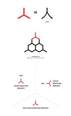 #branding #iv #identitévisuelle #concept #brand The Chain Reaction Project by Bravo Company , via Behance
