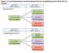 Onderwijsgrafiek #439 - Op het snijvlak vmbo-mbo | Onderwijs in Grafieken