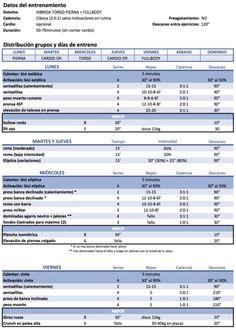 Recopilación de rutinas: híbrida torso-pierna + fullbody (III) - http://paraentretener.com/recopilacion-de-rutinas-hibrida-torso-pierna-fullbody-iii/