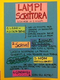 5 minuti per scrivere Learning Italian, Reading Workshop, Copywriting, Teaching Reading, Teaching Resources, Storytelling, Writer, Education, 3