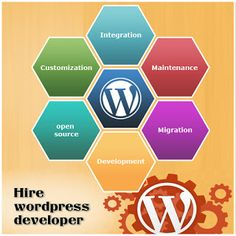 Wordpress is the most popular blogging platform and there are millions of bloggers that prefer to make use of Wordpress. One of the reasons why Wordpress is immensely popular is because it is easy to use and packed with features that make the entire blogging experience simpler and faster.