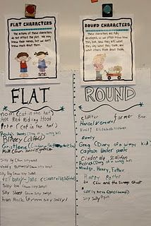 flat (characters we don't know much about)/round characters (well developed characters).