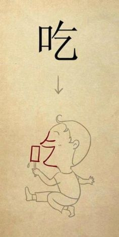 """#Chinese character formed visually... The character means """"Eat"""""""
