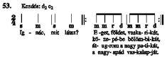 HANGSZERTANULÁS KEZDETEI GYERMEKDALOKKAL Kit, Math Equations