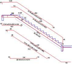Influência da rigidez axial na análise de escadas e rampas