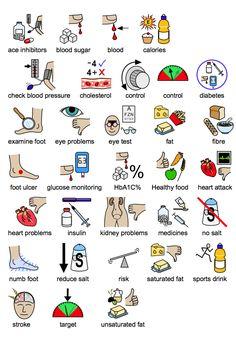 Diabetes symbols