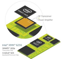 Intel reveals world's smallest wireless modem for the Internet of things