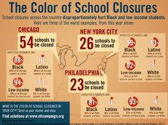The Color of School Closures   National Opportunity to Learn Campaign   Education Reform for Equity and Opportunity
