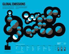 http://www.leblogdebango.fr/wp-content/uploads/2010/03/best-infographics-data-vizualisation-38.jpg