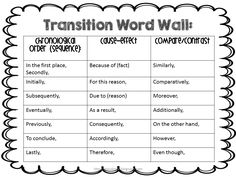 MissKinBK: A Fifth Grade Blog: Using Transitions In Writing {Freebie!}