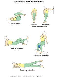 bursitis of the hip exercises | Bursitis