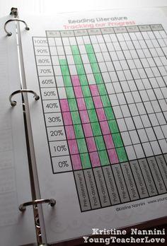 Math and English Language Arts Student Data Tracking Binders and a Freebie
