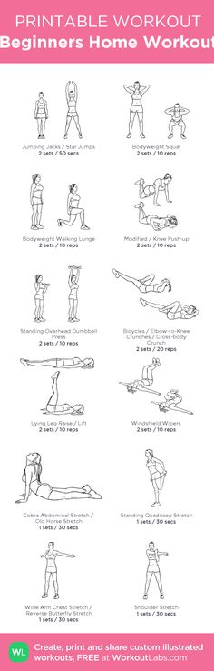 Beginners Home Workout – my custom workout created at WorkoutLabs.com • Click through to download as printable PDF! #customworkout